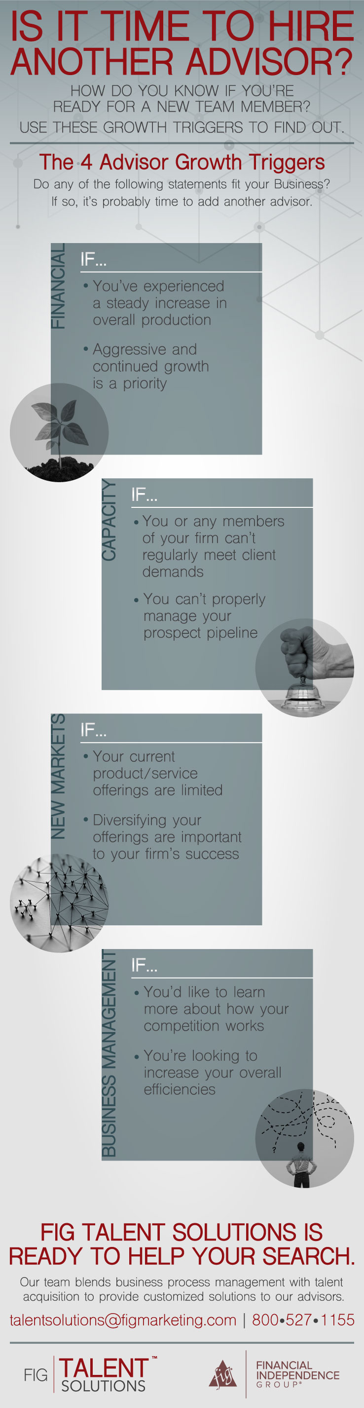 infographic: is it time to hire another advisor?