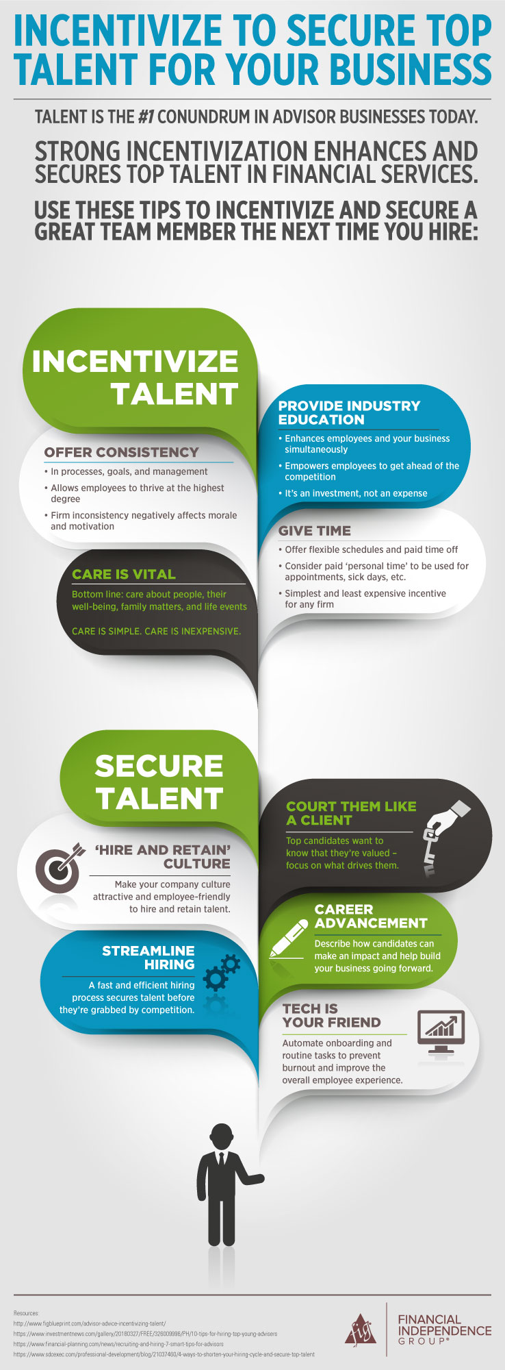 infographic explaining to incentivize to secure top talent for your business