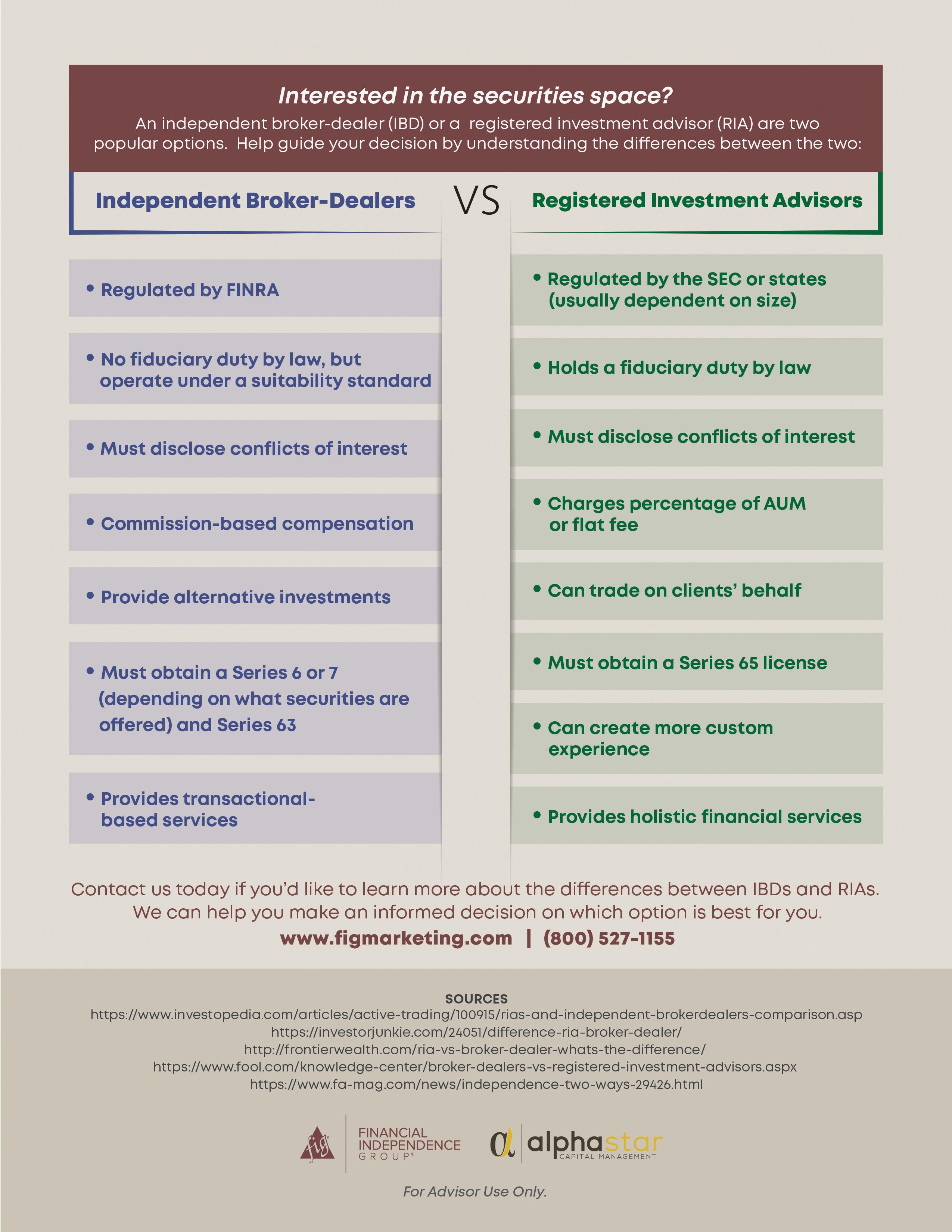ibds vs rias infographic