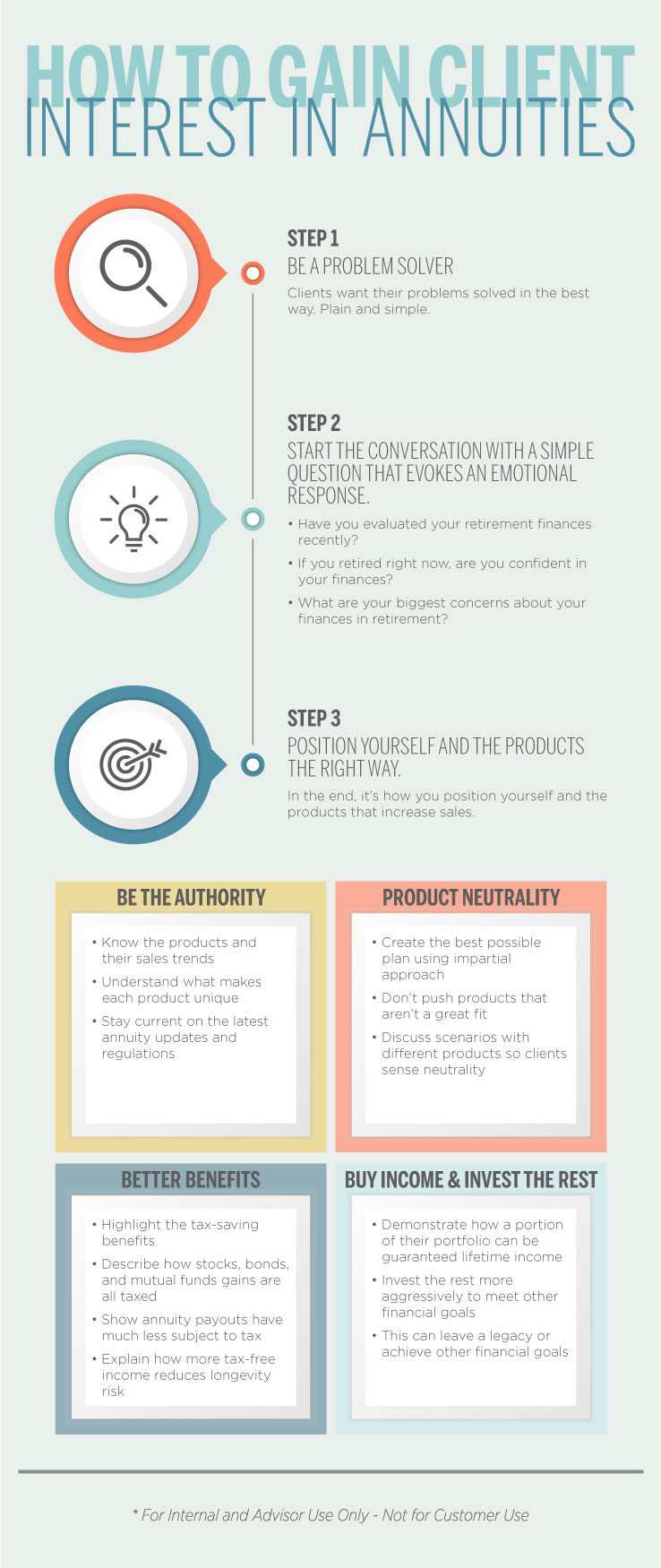 how to gain client interest in annuities - infographic