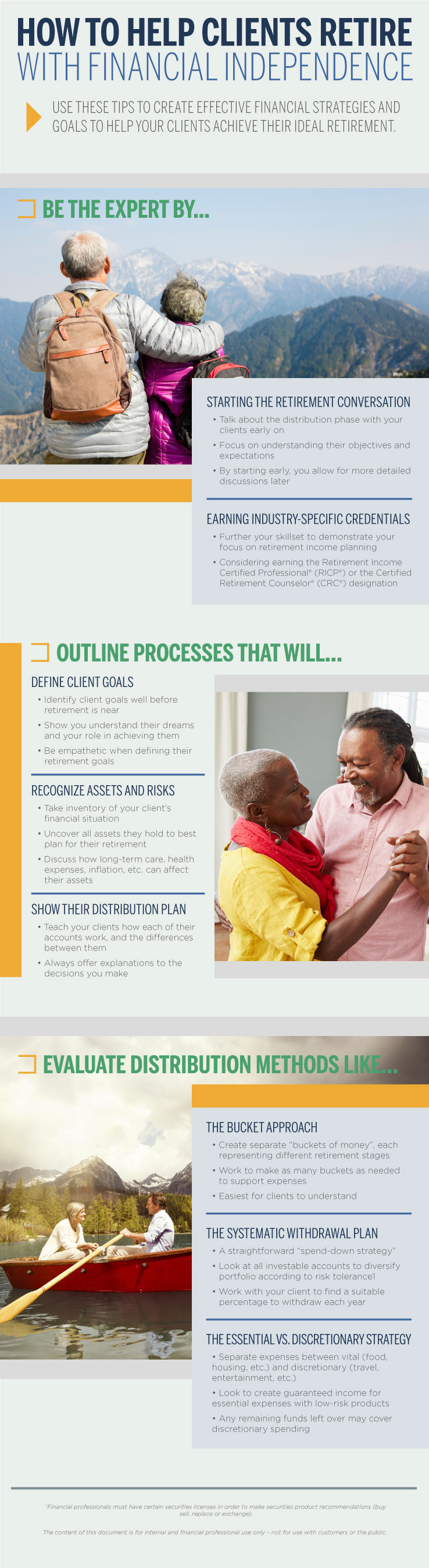 how to help clients retire with financial independence infographic