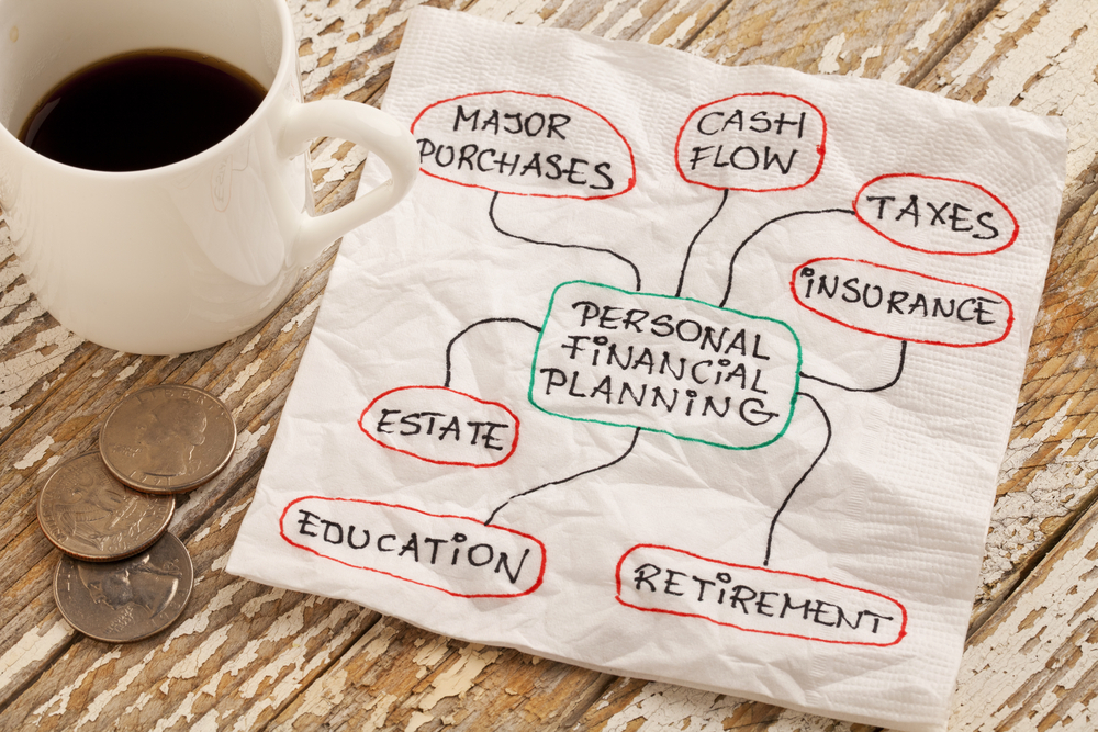 personal financial planning aspects of financial independence