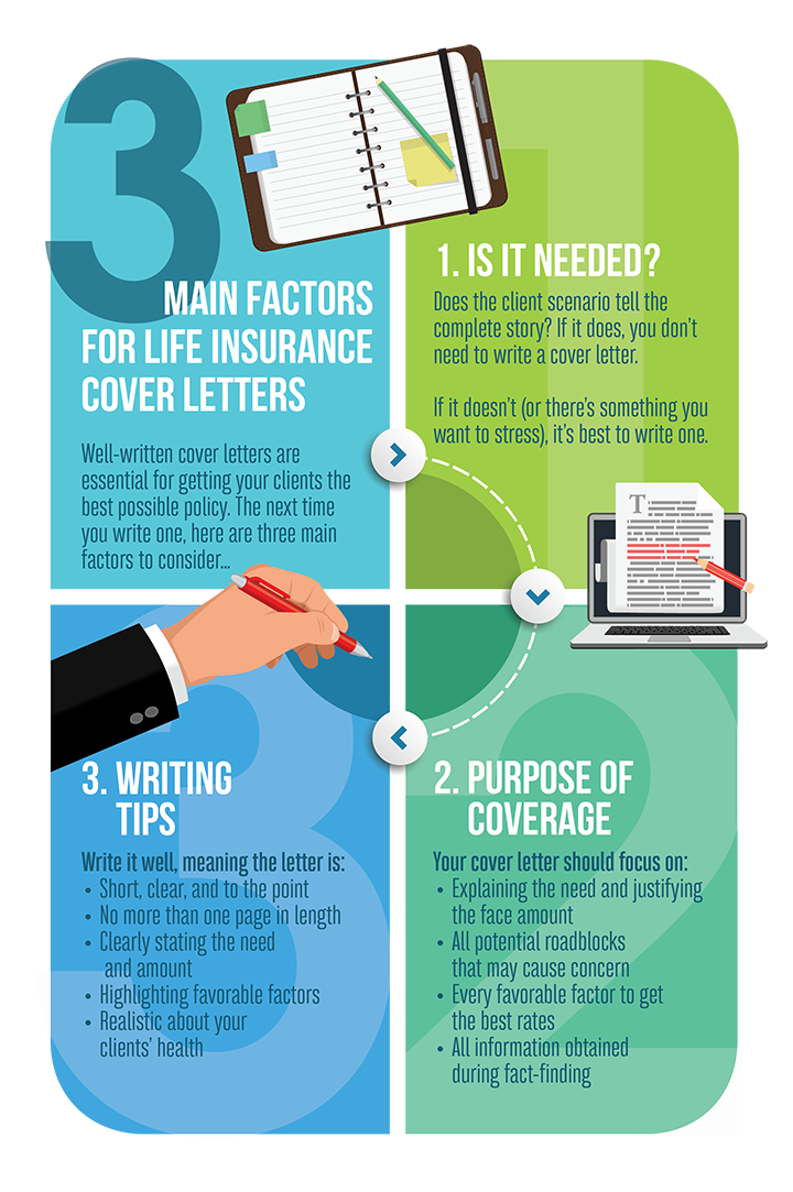 life insurance cover letter tips infographic - three main factors for life insurance cover letters
