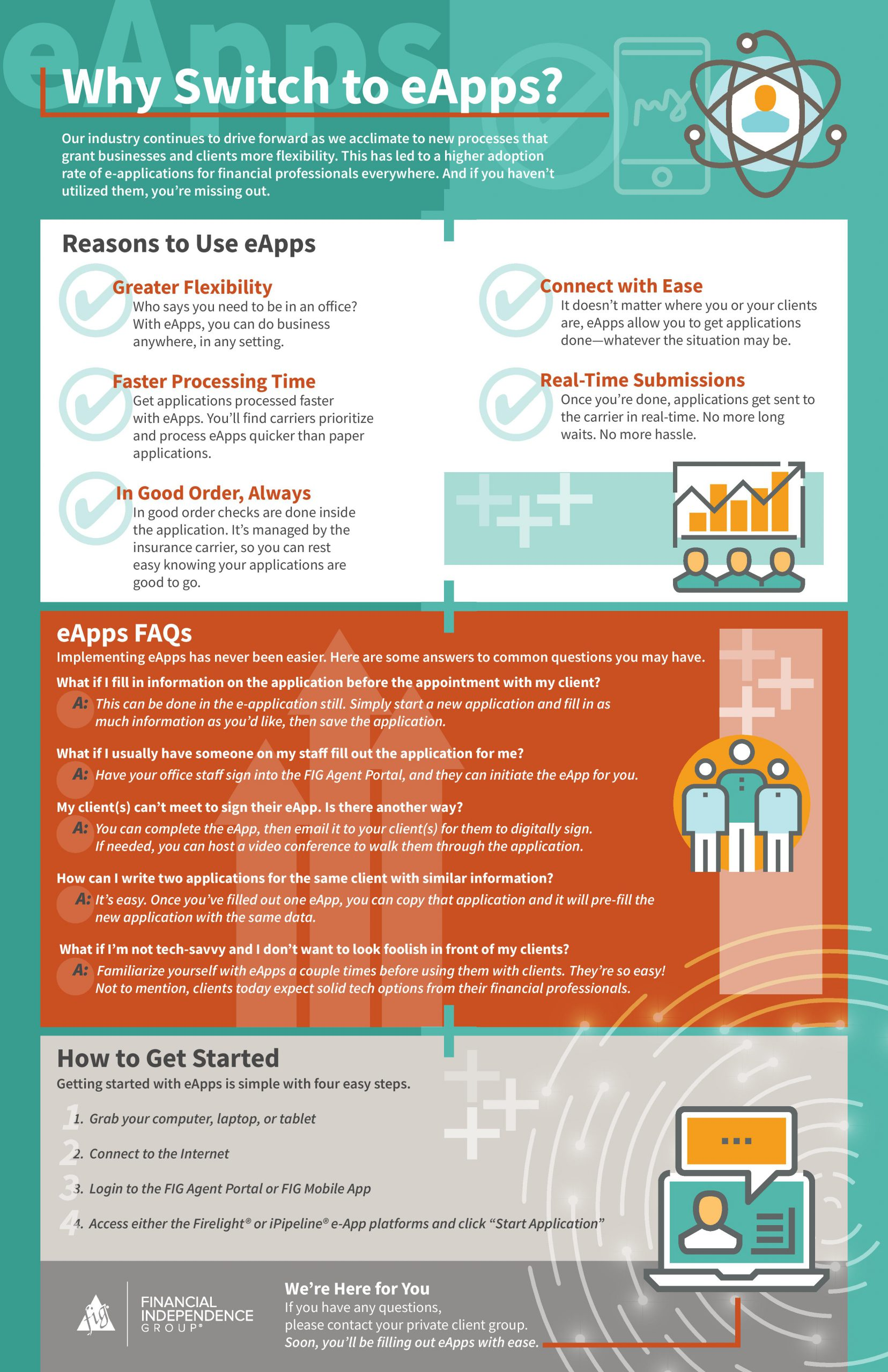 why switch to e-apps infographic fig marketing