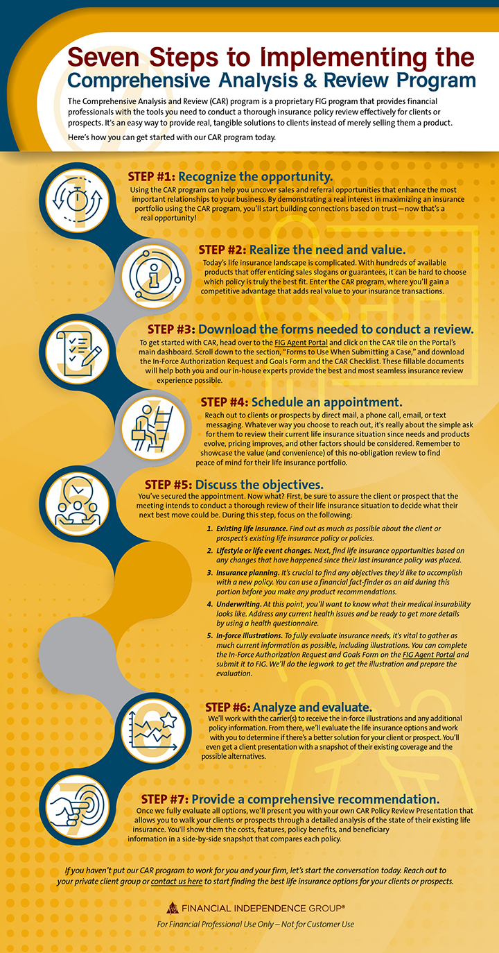 life insurance policy review infographic - steps to implementing the CAR program