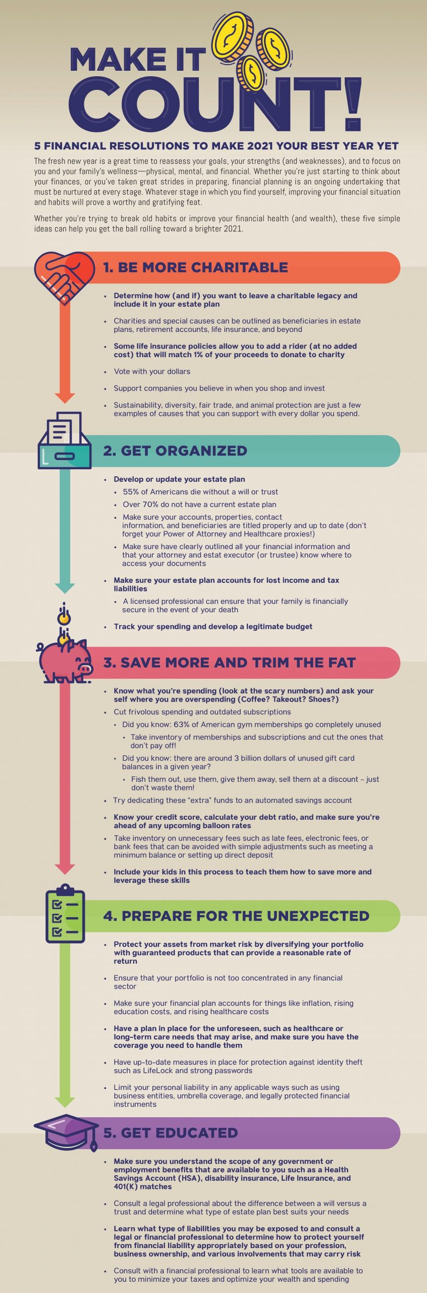 5 financial resolutions for 2021 client infographic financial professionals