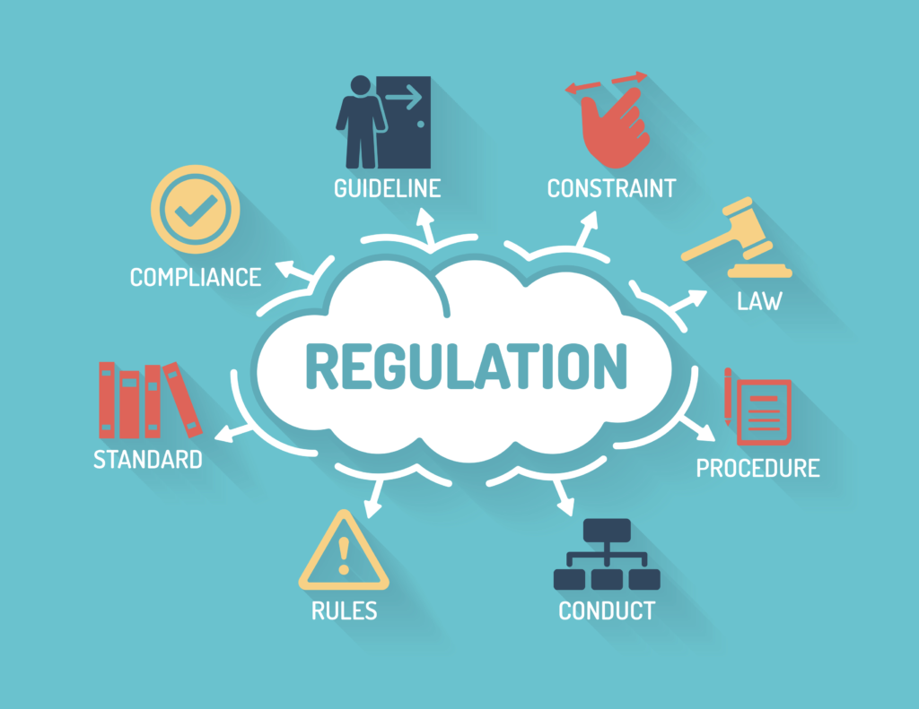 vector image outline the compliance and regulation aspects of financial services